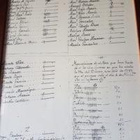 Diezmos de 1787